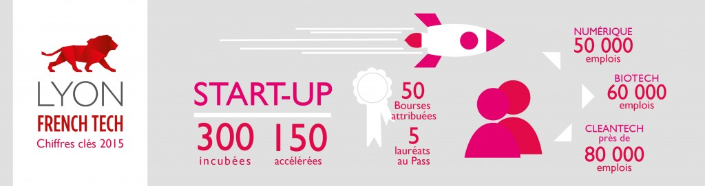 FrenchTech_infographie-FR